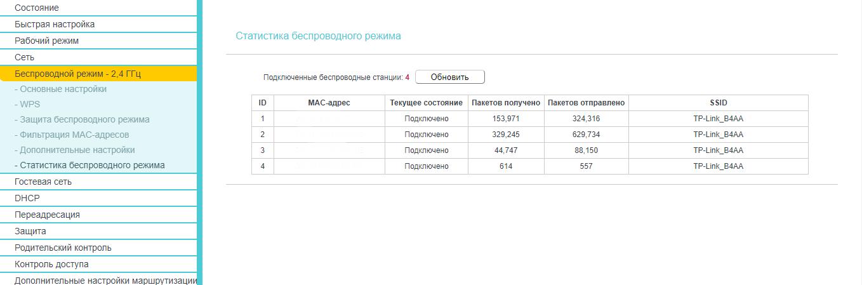 Статистика беспроводного режима