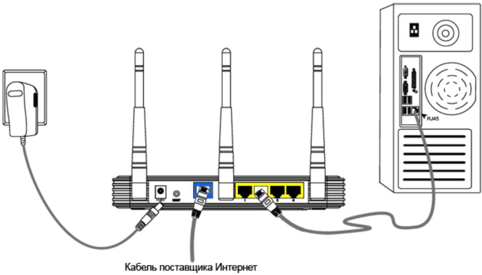 как подключить роутер wi-fi