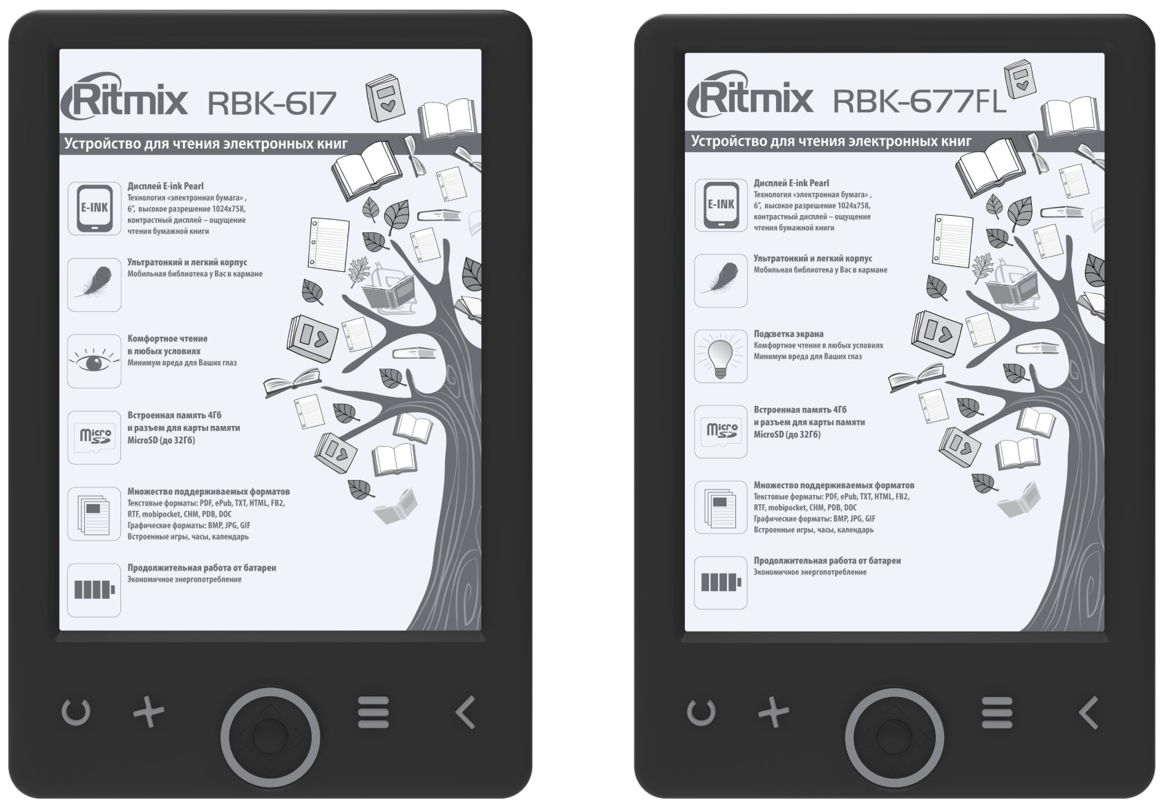 Ritmix RBK-677FL